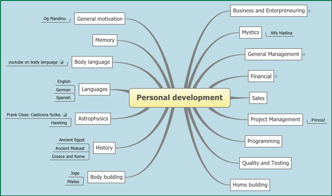 Read more about the article Expert Personal Development Tips You Can Use To Improve Life