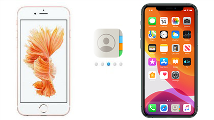 Image result for iphone to iphone contacts transfer