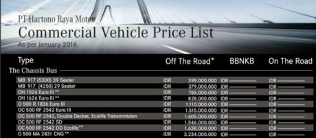Mercedes Benz OC500RF 2542 Pricelist