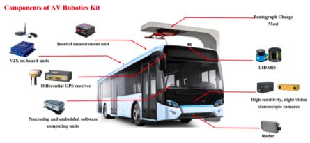 singapore-autonom-bus