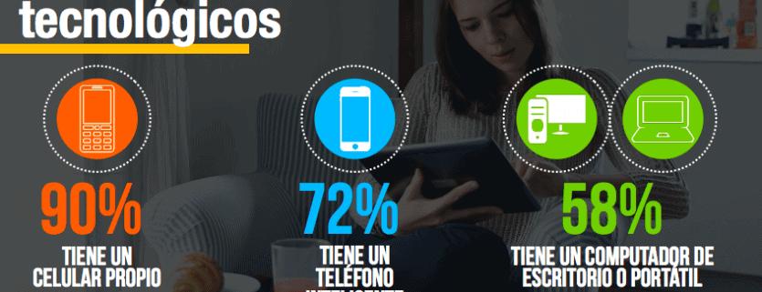 mujeres colombianas y apropiación de las TIC