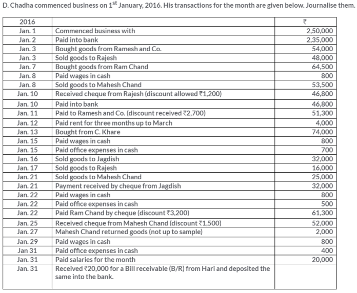 ts-grewal-solutions-class-11-accountancy-chapter-8-journal-ledger-Q7-1