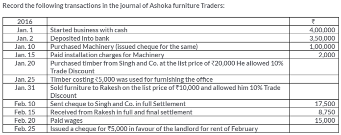 ts-grewal-solutions-class-11-accountancy-chapter-8-journal-ledger-Q9-1