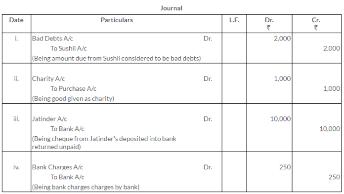 ts-grewal-solutions-class-11-accountancy-chapter-8-journal-ledger-Q19