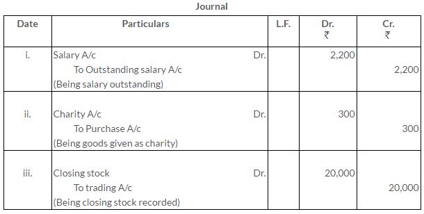 ts-grewal-solutions-class-11-accountancy-chapter-8-journal-ledger-Q26-2