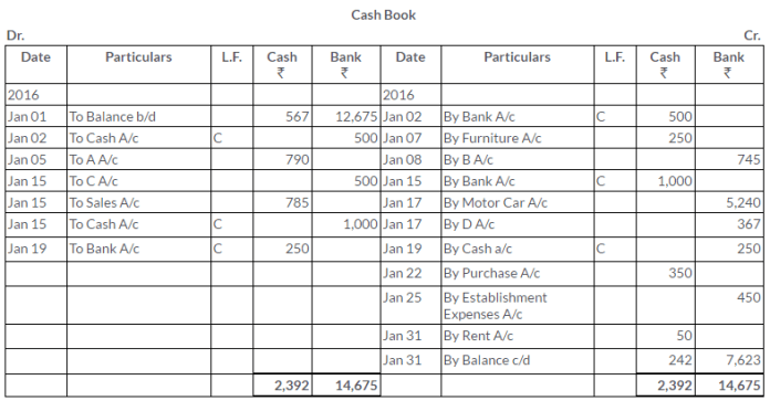 ts-grewal-solutions-class-11-accountancy-chapter-9-special-purpose-books-i-cash-book-Q8-2
