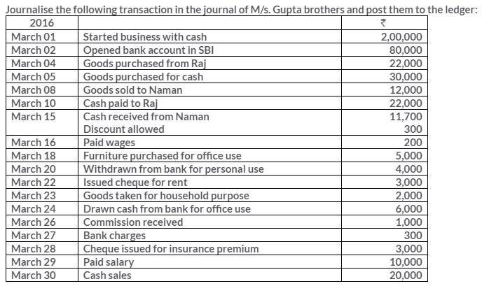ts-grewal-solutions-class-11-accountancy-chapter-8-journal-ledger-Q37-1