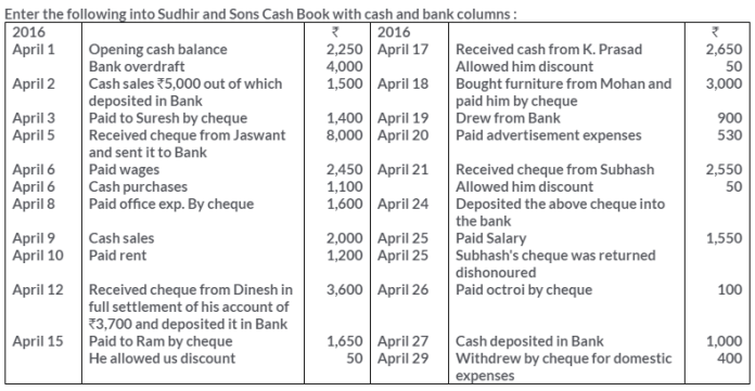 ts-grewal-solutions-class-11-accountancy-chapter-9-special-purpose-books-i-cash-book-Q25-1