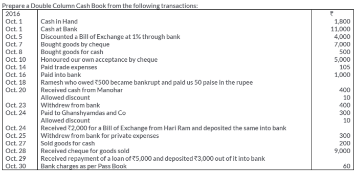 ts-grewal-solutions-class-11-accountancy-chapter-9-special-purpose-books-i-cash-book-Q26-1