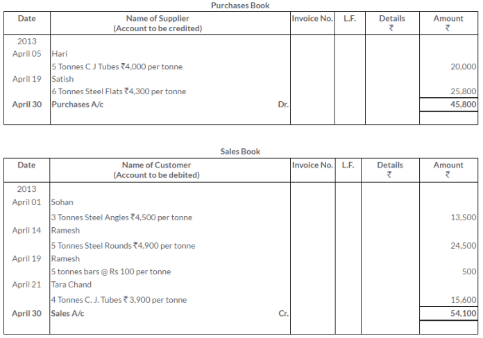 ts-grewal-solutions-class-11-accountancy-chapter-10-special-purpose-books-ii-books-Q29-3