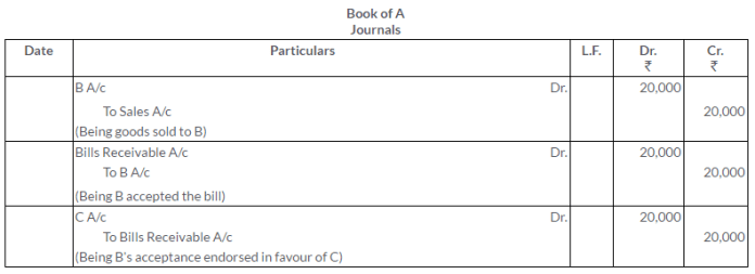 ts-grewal-solutions-class-11-accountancy-chapter-15-accounting-bills-exchange-5