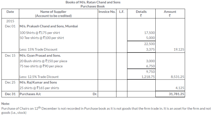 ts-grewal-solutions-class-11-accountancy-chapter-10-special-purpose-books-ii-books-Q3-2