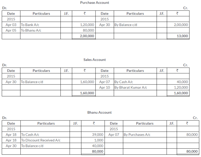 ts-grewal-solutions-class-11-accountancy-bank-reconciliation-statement-4-5