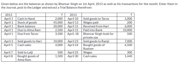 ts-grewal-solutions-class-11-accountancy-bank-reconciliation-statement-7-1