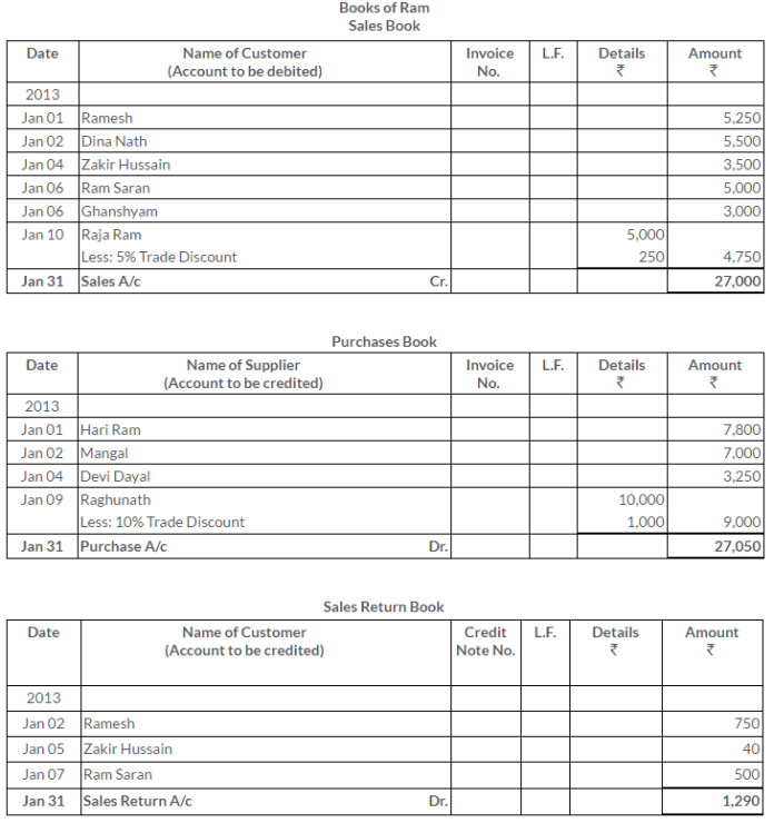 ts-grewal-solutions-class-11-accountancy-chapter-10-special-purpose-books-ii-books-Q21-2