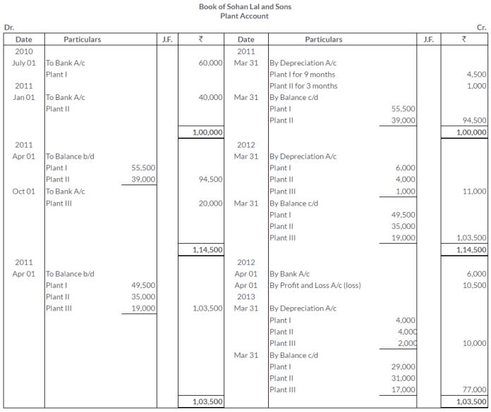 ts-grewal-solutions-class-11-accountancy-chapter-13-depreciation-7
