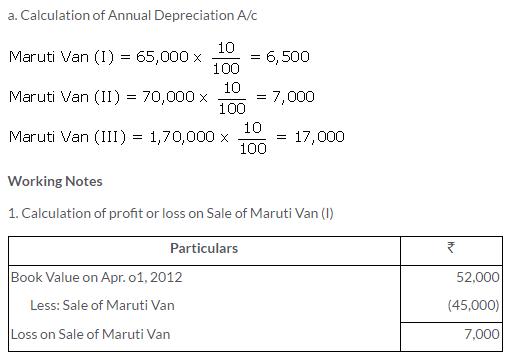 ts-grewal-solutions-class-11-accountancy-chapter-13-depreciation-8-1