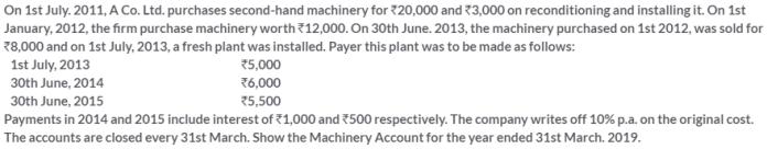 ts-grewal-solutions-class-11-accountancy-chapter-13-depreciation-10-1