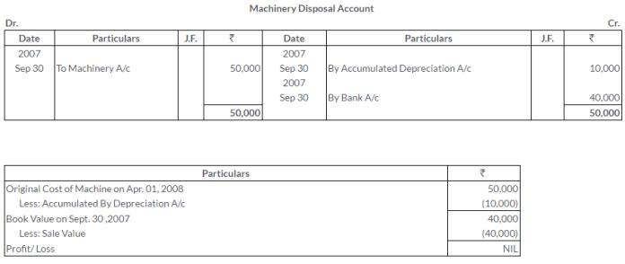ts-grewal-solutions-class-11-accountancy-chapter-13-depreciation-34-2