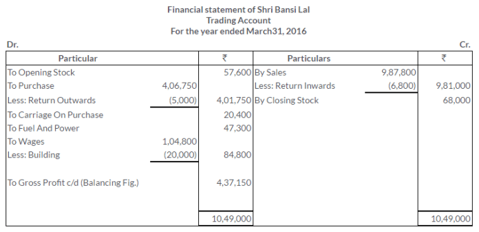 ts-grewal-solutions-class-11-accountancy-chapter-18-adjustments-preparation-financial-statements-24-2