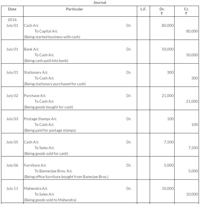 ts-grewal-solutions-class-11-accountancy-chapter-8-journal-ledger-Q6-2