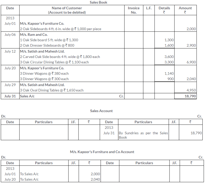 ts-grewal-solutions-class-11-accountancy-chapter-10-special-purpose-books-ii-books-Q9-2