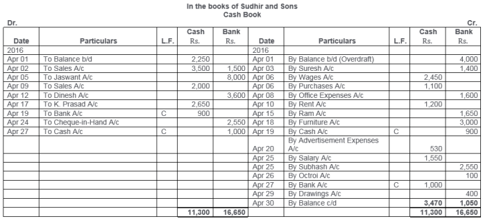 ts-grewal-solutions-class-11-accountancy-chapter-9-special-purpose-books-i-cash-book-Q25-2