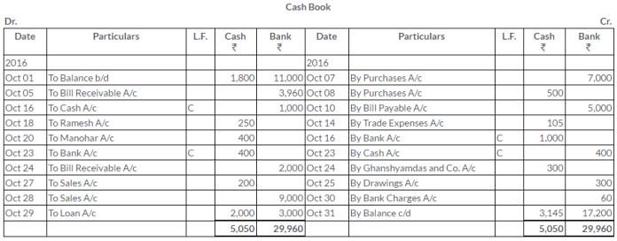 ts-grewal-solutions-class-11-accountancy-chapter-9-special-purpose-books-i-cash-book-Q26-2