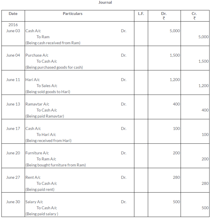 ts-grewal-solutions-class-11-accountancy-chapter-8-journal-ledger-Q1-2