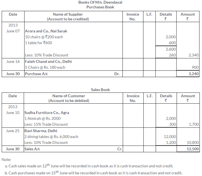 ts-grewal-solutions-class-11-accountancy-chapter-10-special-purpose-books-ii-books-Q11-2