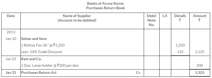ts-grewal-solutions-class-11-accountancy-chapter-10-special-purpose-books-ii-books-Q12-2
