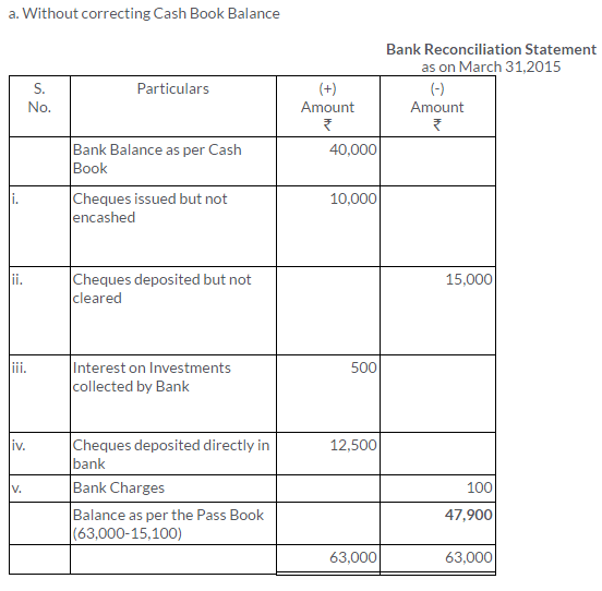 ts-grewal-solutions-class-11-accountancy-chapter-11-bank-reconciliation-statement-37-2