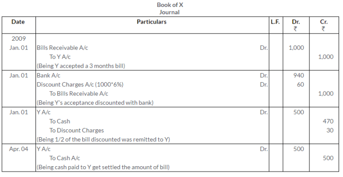 ts-grewal-solutions-class-11-accountancy-chapter-15-accounting-bills-exchange-46