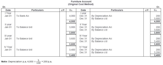 ts-grewal-solutions-class-11-accountancy-chapter-13-depreciation-16