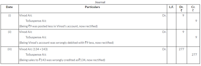 ts-grewal-solutions-class-11-accountancy-chapter-16-rectification-errors-15