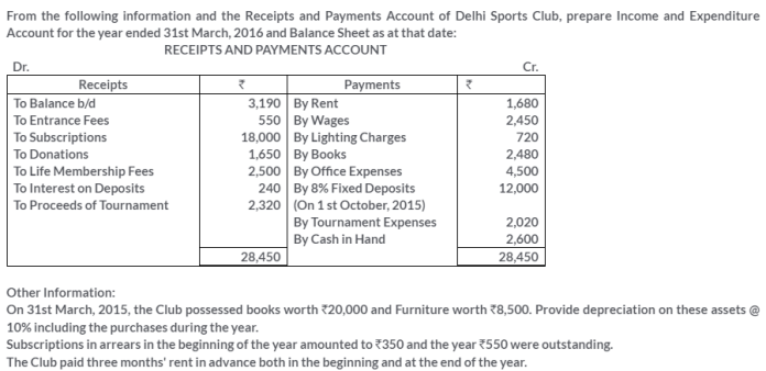 ts-grewal-solutions-class-11-accountancy-chapter-20-financial-statements-of-not-for-profit-organisations-48-1