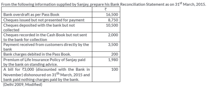 ts-grewal-solutions-class-11-accountancy-chapter-11-bank-reconciliation-statement-34-1