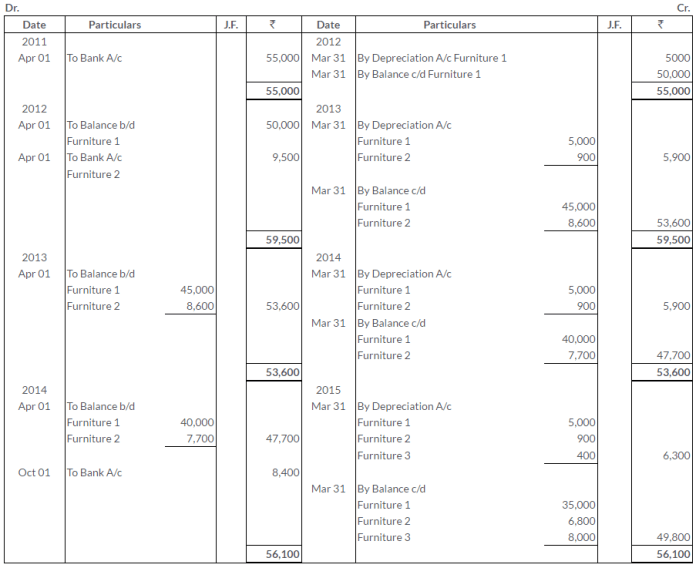 ts-grewal-solutions-class-11-accountancy-chapter-13-depreciation-2