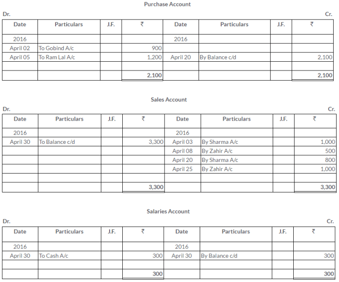 ts-grewal-solutions-class-11-accountancy-chapter-8-journal-ledger-Q38-5