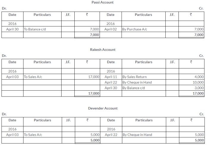 ts-grewal-solutions-class-11-accountancy-chapter-8-journal-ledger-Q39-13