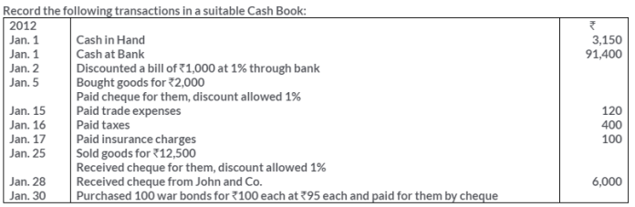 ts-grewal-solutions-class-11-accountancy-chapter-9-special-purpose-books-i-cash-book-Q17-1