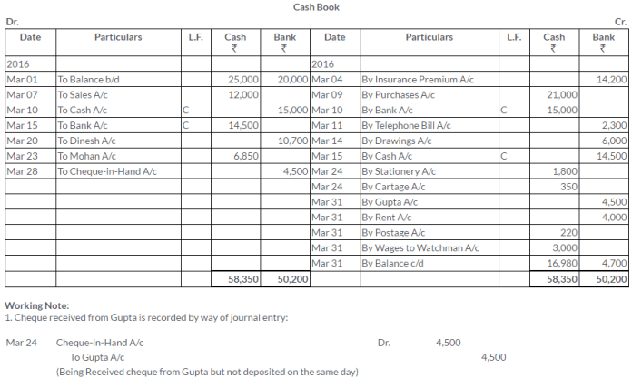 ts-grewal-solutions-class-11-accountancy-chapter-9-special-purpose-books-i-cash-book-Q24-2