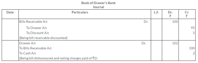ts-grewal-solutions-class-11-accountancy-chapter-15-accounting-bills-exchange-23-1