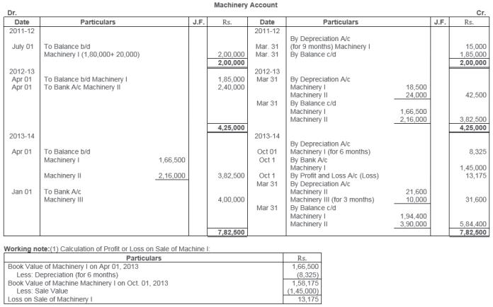 ts-grewal-solutions-class-11-accountancy-chapter-13-depreciation-24