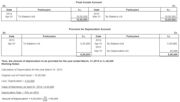 ts-grewal-solutions-class-11-accountancy-chapter-13-depreciation-30-2