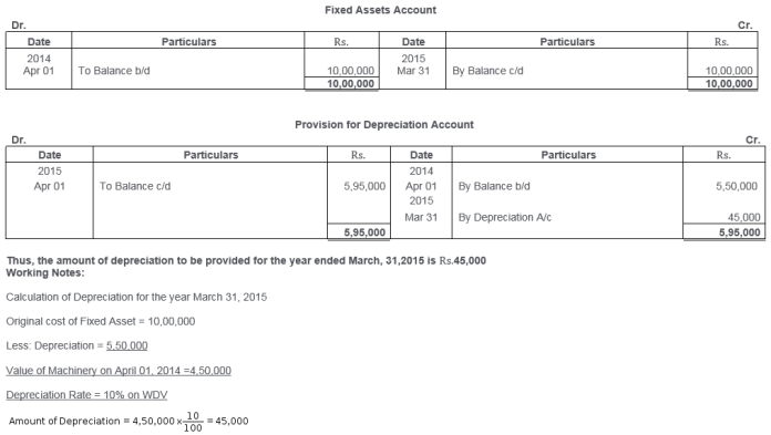 ts-grewal-solutions-class-11-accountancy-chapter-13-depreciation-30-2