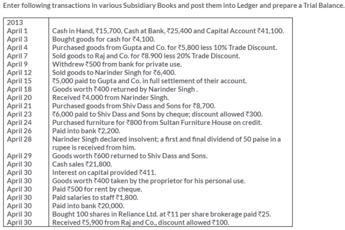 ts-grewal-solutions-class-11-accountancy-chapter-10-special-purpose-books-ii-books-Q30-1