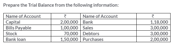 ts-grewal-solutions-class-11-accountancy-bank-reconciliation-statement-5-1
