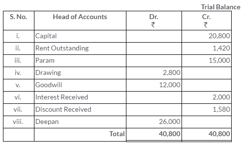 ts-grewal-solutions-class-11-accountancy-bank-reconciliation-statement-6