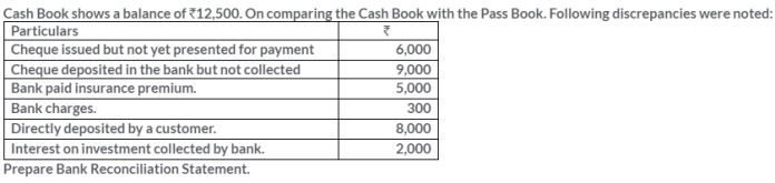 ts-grewal-solutions-class-11-accountancy-chapter-11-bank-reconciliation-statement-8-1